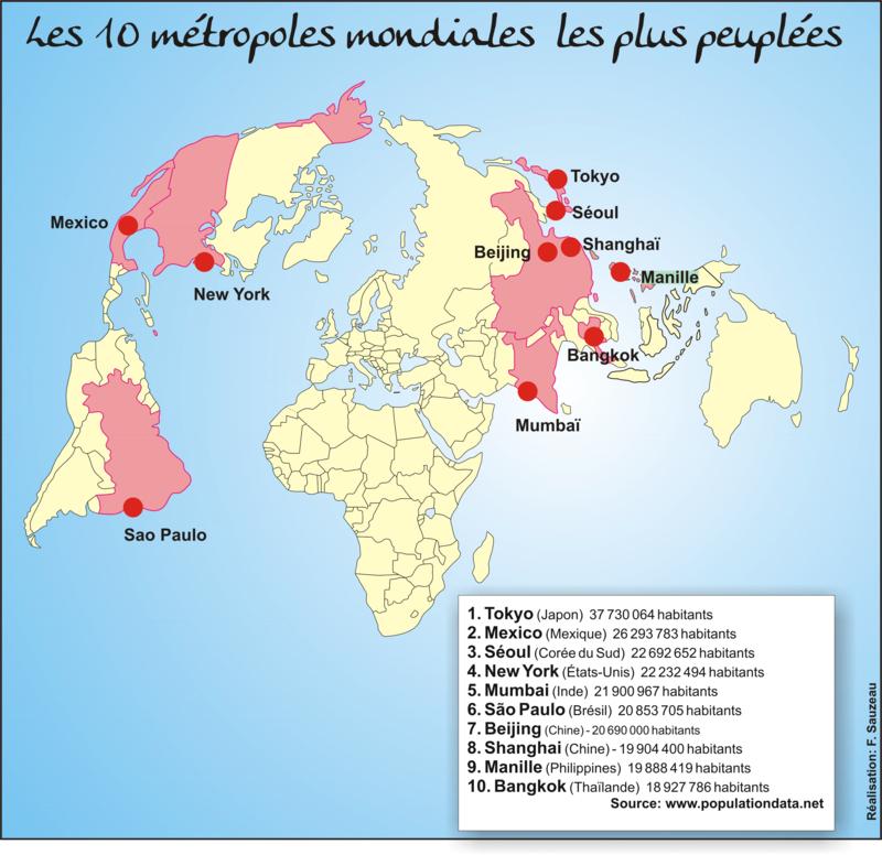 Les dix métropoles mondiales les plus peuplées et les pays où elles se situent.