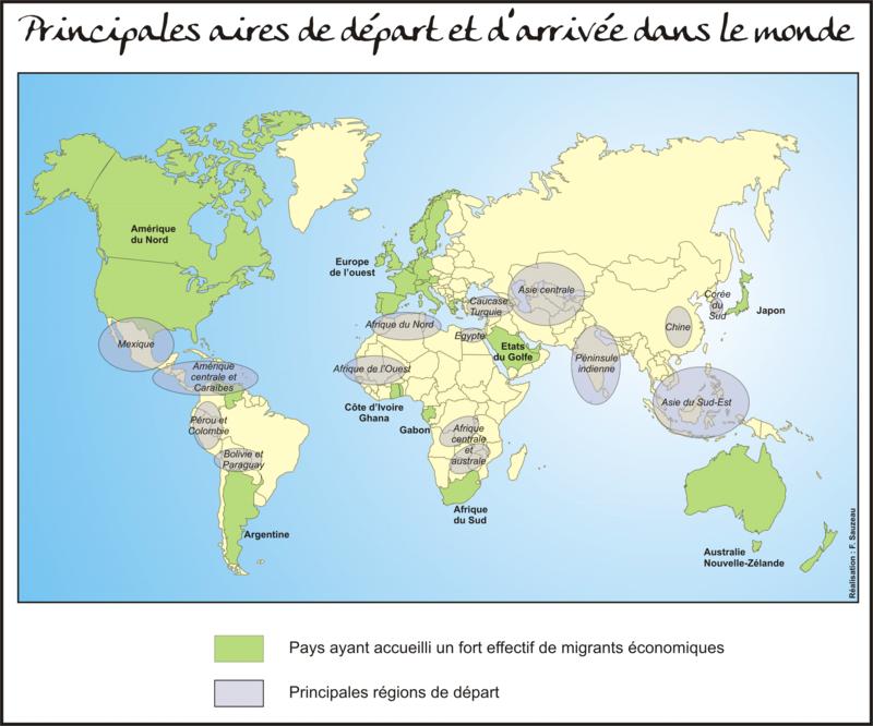 grandes aires de départ et deux grandes aires d'arrivée des migrants dans le monde.