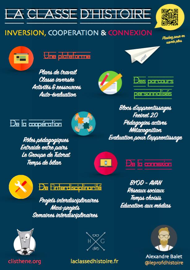 Affiche présentée au 8ème Forum des Enseignants Innovants #FEI15 (Décembre 2015)