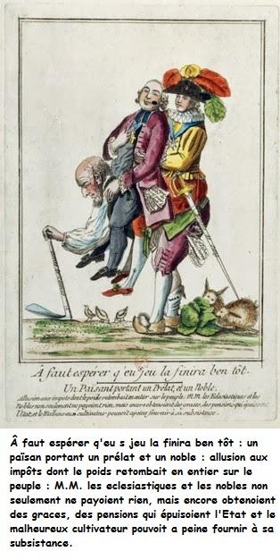 PARCOURS 2: DECRIRE et EXPLIQUER les difficultés de la monarchie sous Louis XVI (autonomie)