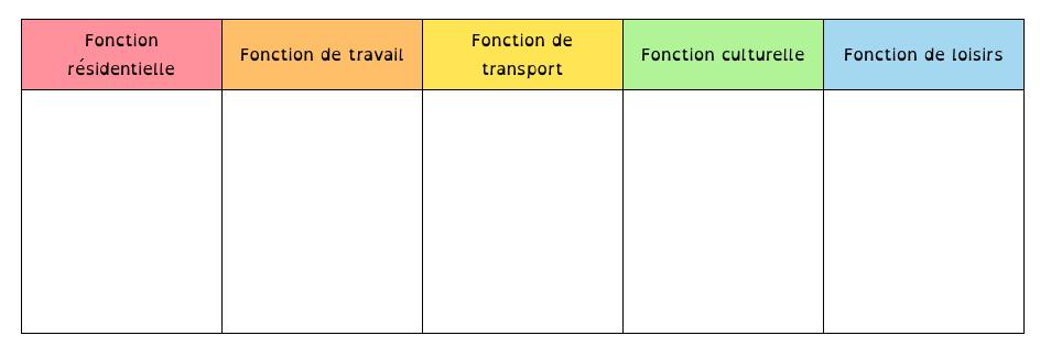 Fonctions métropole