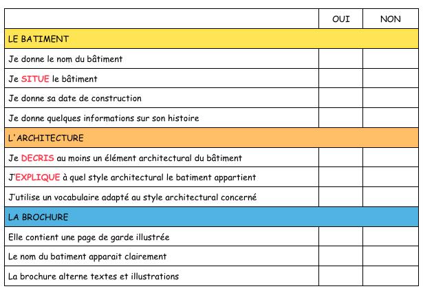Architecture moyen age grille la classe d 39 histoire - Grille indiciaire professeur certifie ...