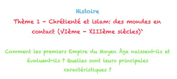 chrétienté et islam titre