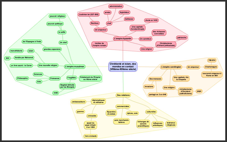 chrétienté et islam - carte mentale