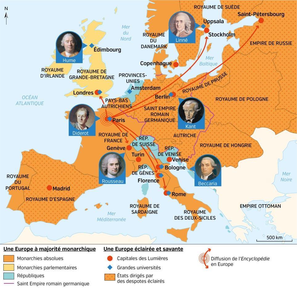 l'europe des lumières circulation des idées despotisme éclairé et contestation de l'absolutisme