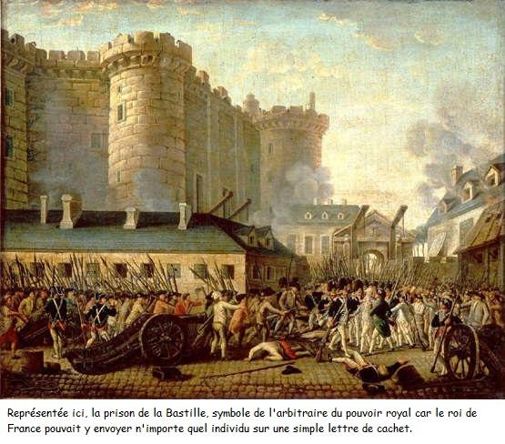 Chap 3 – La Révolution Française et l'Empire: un nouvel ordre en France et en Europe (1789-1815)
